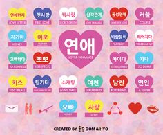 Love and Dating Korean Terms Infographic