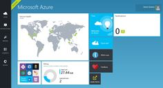 The storage option is one of the best computing services provided by Online Microsoft Azure in Gurgaon as it supports both legacy application development using Azure SQL and modern application development using Azure No-SQL table storage.