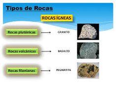 Resultado de imagen de clasificar piedras comunes