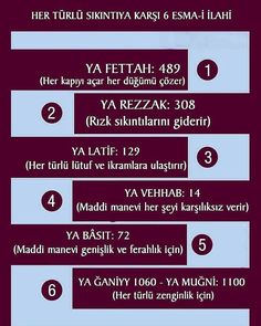 Islamic Phrases, Islamic Quotes, Turu, Allah Islam, Prayers, Instagram, Asd, Masks, Prayer