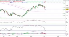 Broker: Online Forex & CFD handelen - Admiral Markets @opt...