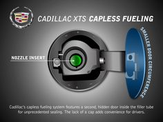 Capless Cadillac XTS is a gas (gas gas)