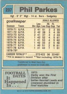 1979-80 Topps #237 Phil Parkes | Trading Card Database John Greig, Pat Jennings, Trevor Francis, Queens Park Rangers Fc, Graeme Souness, David Armstrong, Argentina Football, Kenny Dalglish, Coventry City