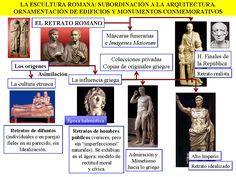 LA+ESCULTURA+ROMANA+CARACT.+GRLES.+Y+EL+RETRATO.gif (960×720)