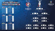 Semi Final, Lyon, Finals, Desktop Screenshot, France, Marseille, Final Exams, French Resources