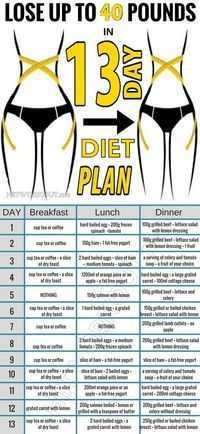13-Day Diet That Helps You Lose Up To 40 Pounds