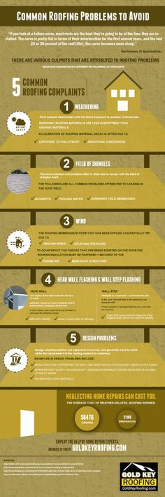http://www.goldkeyroofing.com/common-roofing-problems-avoid/  Common Roofing Problems to Avoid - Infographic