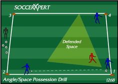 This soccer passing drill is a great drill for teaching young players angle of support and spacing.