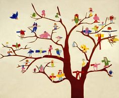 LA and ART  First draw imaginary bird....then describe it in words....then create it out of paper scraps....display on tree with descriptions in another spot on the wall (so students can try to identify the birds). Great project for another part of the school (by the front door in spring)