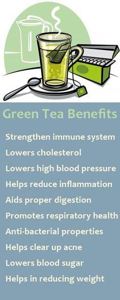 Το Πράσινο Τσάι Κάνει Θαύματα!  #greentea #fitness @megaproteinstore