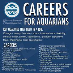 Aqua Careers