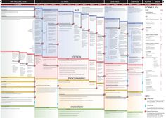 game production pipeline - Google Search