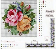 70 x 70 count on 28 ct evenweave over 2 squares would be 7 x 7 in (5.5 apprx for stitch)