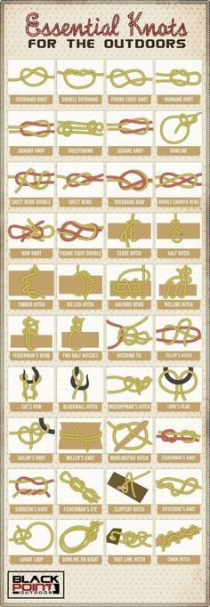 40 Essential Knots for the Hunter, Angler, Hiker, and Camper [INFOGRAPHIC