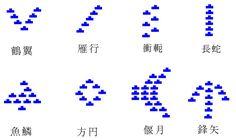 Takeda Shingen's battle formations