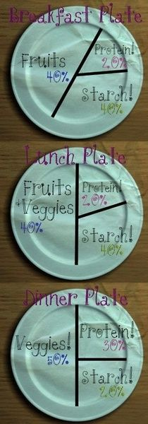 Wish my dishes had this