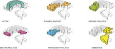 Gallery of New Korea Hydro Nuclear Power Headquarters / H Architecture - 2 - N. - Gallery of New Korea Hydro Nuclear Power Headquarters / H Architecture – 2 – New Korea Hydro - Software Architecture Diagram, Architecture Design, Architecture Program, Conceptual Architecture, Conceptual Framework, Organic Architecture, Chinese Architecture, Architecture Drawings, Architecture Portfolio