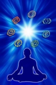 Yoga and Astral Projection