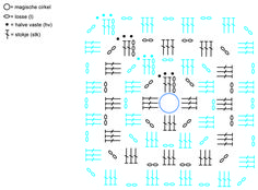 Haakdiagram Haakpatroon Knuffeldoek Beer Free Pattern, Crochet Patterns, Knitting, Hair, Patrones, Craft Work, Tricot, Crochet Granny, Breien