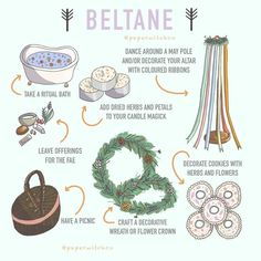 Beltane sabbat planner stickers by paperwitchco on Etsy Beltane sabbat planner stickers by paperwitchco on Etsy Etsy listing for planner stickers celebrating the pagan sabbat Beltane Green Witchcraft, Wiccan Witch, Wiccan Spells, Magick, Pagan Yule, Wiccan Art, Samhain, Wicca Holidays, Wiccan Sabbats