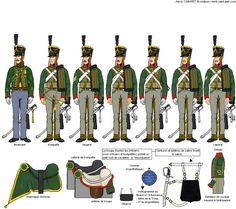 Husarenregiment Herzog von Cumberland 1815