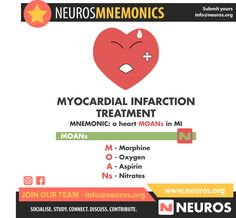 Medical Mnemonics, Cardiology, Nclex, Medical Students, Social Networks, Nurses, Knowledge, Study, How To Plan