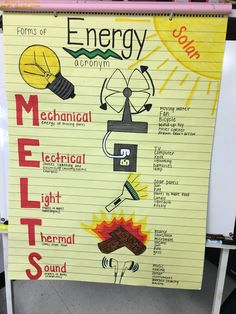 Forms of energy acronym Fourth Grade Science, Middle School Science, Elementary Science, Science Classroom, Teaching Science, Science Education, Science Activities, Science Projects, Montessori Elementary