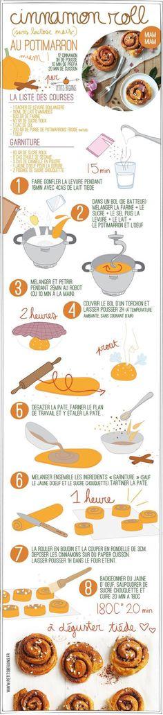 Cinnamon Roll au Potimarron - Recette Sans Lactose - Petits Béguins #Cuisinepotimarron
