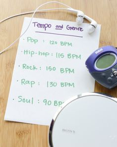 Science Fair: Is there a Relationship between Tempo and Genre?