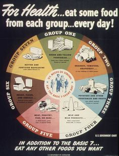 "Delicious Vintage Food PSA Poster via Brain Pickings - The ""Food Pyramid"" or ""My Plate"" US Government food chart of yesteryear..."