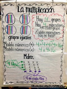 Multiplication Anchor Chart in Spanish #duallang #bilingualed