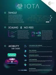 iota cryptocurrency how to buy