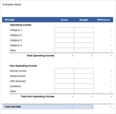 Restaurant Operating Budget Template  Operating Budget Template