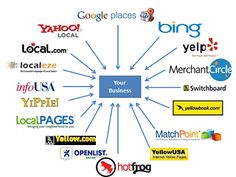 Seo Search Engine Optimization Free Tips And Best Tricks Online , And PowerFull Backlinks , Social networking And Media , Sharing Website , Pinterest