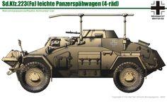Sd.Kfz.223 (Fu)