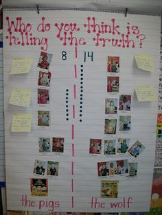 Mrs. Heather's Pre-K 2011-2012: The Three Little Pigs. Responses after reading several versions.