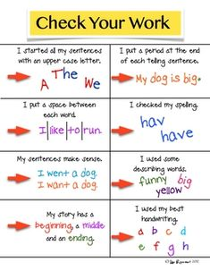 Help your beginning writers edit their work with my Check Your Work Poster.  Print and copy the poster for students to keep in their writing worksh...