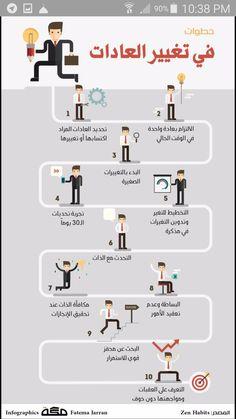 Human Development, Personal Development, Life Skills Activities, Vie Motivation, Happy Life Quotes, Learning Websites, Life Rules, Study Skills, Self Improvement Tips