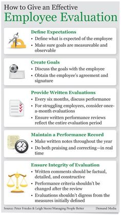 How to Give an Effective Employee Evaluation http://www.bullseyeengagement.com/resources/articles/trade-offs-in-employee-evaluation.aspx