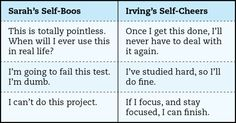 The Mind's Cheerleader: create a chart using positive self-talk alternatives to get students motivated to work.