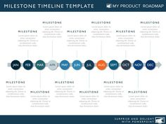 Twelve Phase Product Development Timeline Roadmap Presentation Diagram