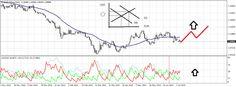 Forex Argentina Mendoza: Apreciación del Euro (al menos en el corto plazo)