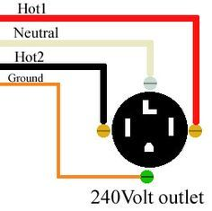 how to install a 220 volt 4 wire outlet outlets electrical wiring rh pinterest com 220 outlet wiring diagram wiring diagram for 220v outlet