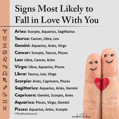Signs Most Likely to Fall in Love With You Aries: Scorpio, Aquarius And Pisces Compatibility, Aquarius And Sagittarius, Taurus And Cancer, Zodiac Sign Traits, Zodiac Signs Astrology, Taurus In Love, Scorpio Signs, Zodiac Signs Chart, Leo And Cancer Relationship