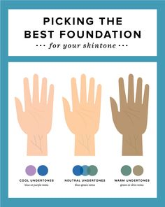 Are you fair, neutral or warm? Do you have cool, neutral or warm undertones? Find out how to pick your undertones and the best makeup colors for your skintone. Neutral Skin Tone, Cool Skin Tone, Colors For Skin Tone, Good Skin, Olive Skin Tones, Contour Makeup, Contouring And Highlighting, Skin Makeup, Face Contouring