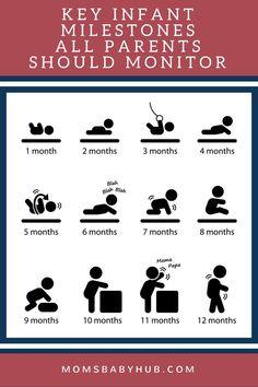 Key Infant Milestones All Parents Should Monitor