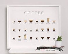 A minimalist coffee poster depicting 24 popular coffees. The poster also functions as a cheat sheet for aspiring baristas. This poster is perfect wall art for your kitchen or living room and also makes a great gift for a coffee lover. Coffee Lover Gifts, Gift For Lover, Coffee Lovers, Irish Coffee, Large Prints, Framed Prints, Coffee Wall Art, Color Secundario, Coffee Guide