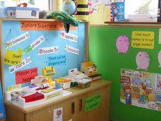 I love the piggy bank idea on the wall! School Displays, Classroom Displays, Classroom Ideas, Teaching Babies, Teaching Math, Teaching Ideas, Social Skills Activities, Infant Activities, Art School