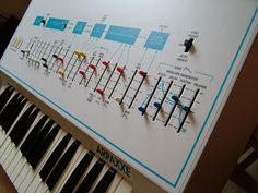 Arp Axxe    #electronicmusic #synthesizer #instruments #electroacoustic #sound #synthesis