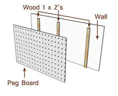 how to properly hang pegboard... because I'm serious about this!